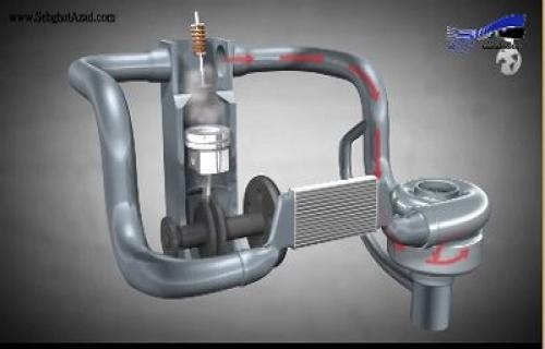 موتور توربو شارژ چگونه کار میکند؟دوبله فارسی